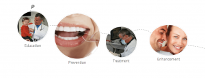 Dentist in Hollister, CA family and cosmetic dentistry